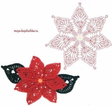 flores a crochet con patrones paso a paso