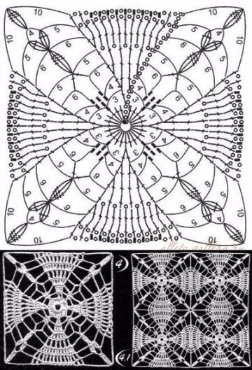 manteles de crochet cuadrados patrones