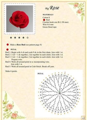 rosas tejidas a crochet paso a paso patrones