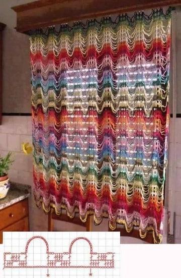 cortinas a crochet paso a paso patrones