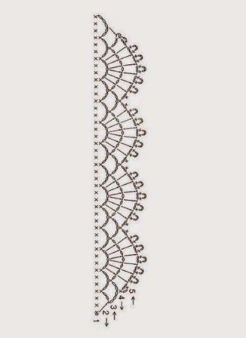 cuellos tejidos a crochet patrones paso a paso