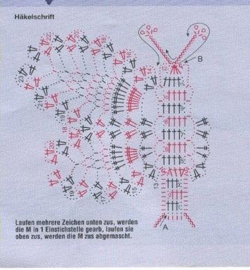 mariposas tejidas a crochet patrones sencillas