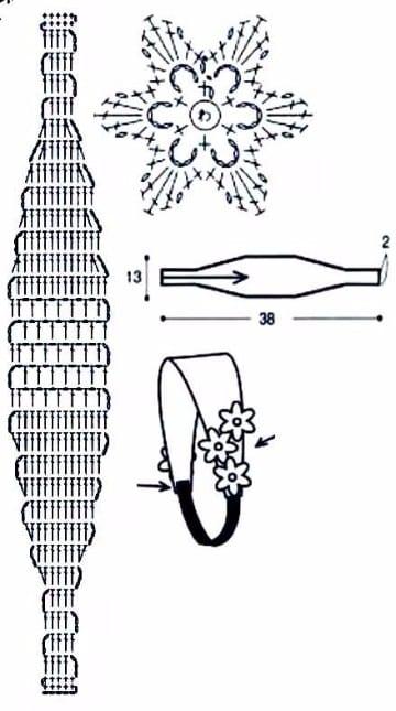 vinchas a crochet patrones patrones