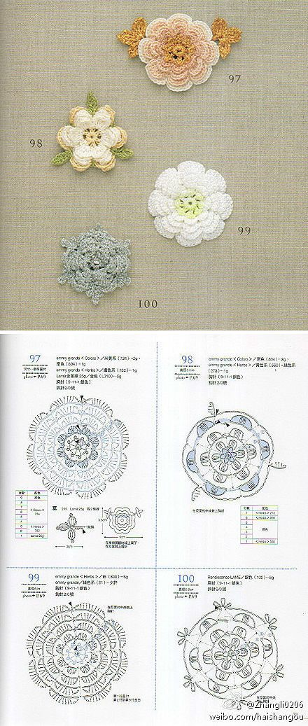 patrones de flores a crochet paso a paso