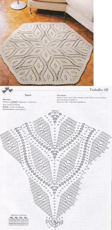 carpetas en crochet para principiantes con patrones