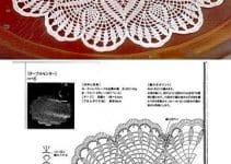 Tecnicas para hacer carpetas en crochet para principiantes