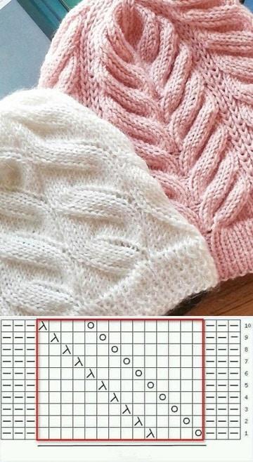 gorros de lana para niños patrones modelo