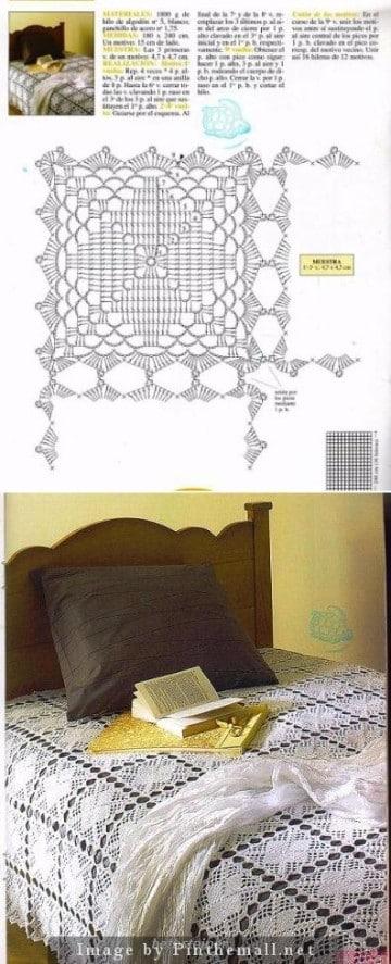 puntadas de crochet para colchas de ganchillo