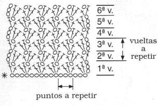 muestrario de puntos a crochet calados