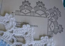 Fotos y patrones de puntillas a crochet para imprimir