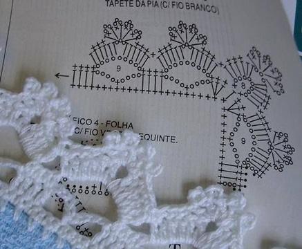 patrones de puntillas a crochet faciles