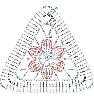 muestras de ganchillo para imprimir triangulo