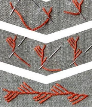 manteles bordados a mano paso a paso con lana