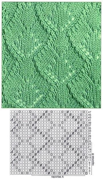 muestras de tejido de gancho para bufandas