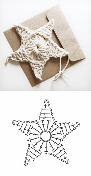 adornos navideños a crochet patrones estrellas
