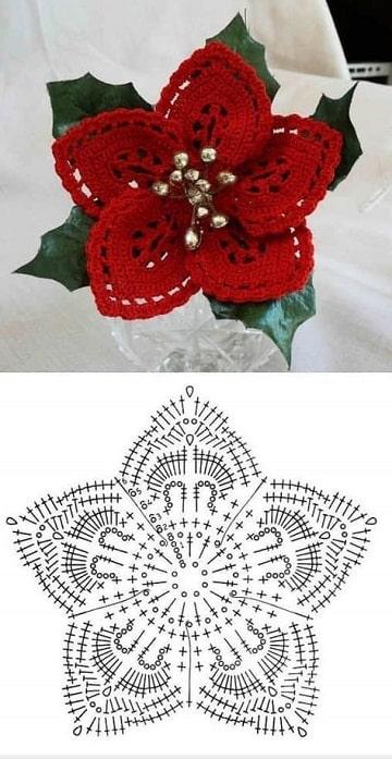 adornos navideños a crochet patrones pascuas