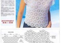 Encuentran gratis unos patrones de crochet para imprimir