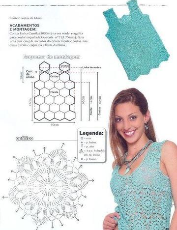 patrones de crochet para imprimir sin mangas