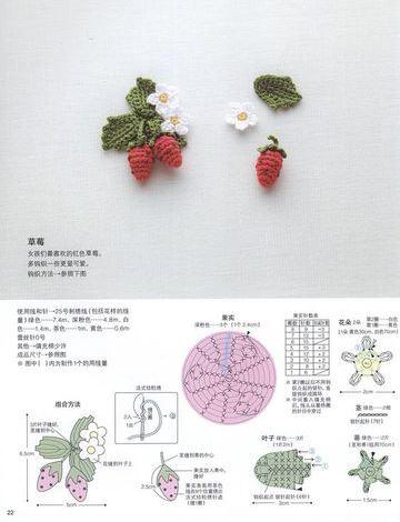 frutas a crochet paso a paso pequeñas