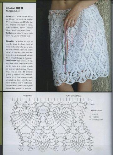 imagenes de patrones de faldas tejidas a crochet