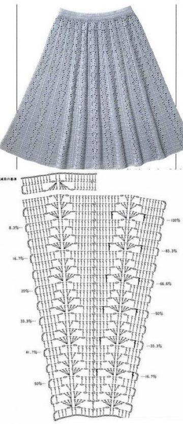 patrones de faldas tejidas a crochet para niñas