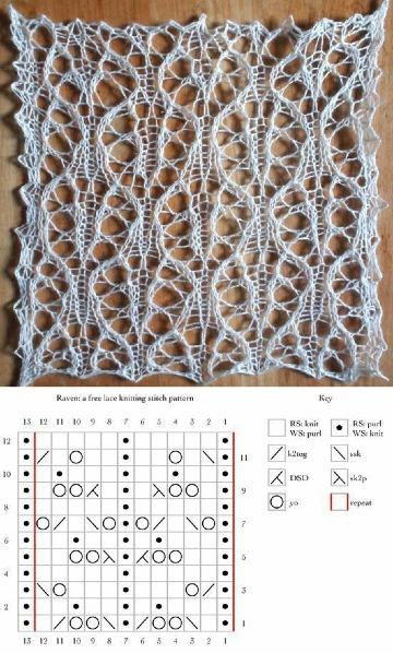 muestras de tejido de gancho para manteles con patrones