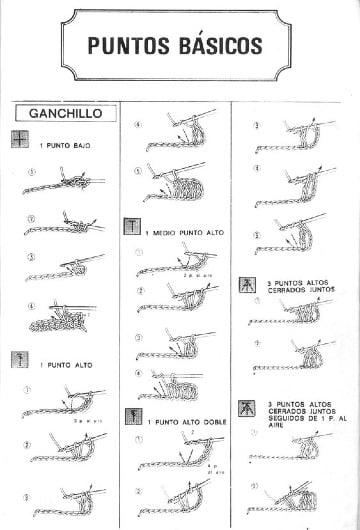 ejemplos de puntos basicos de ganchillo