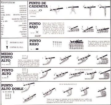puntos basicos de ganchillo explicados