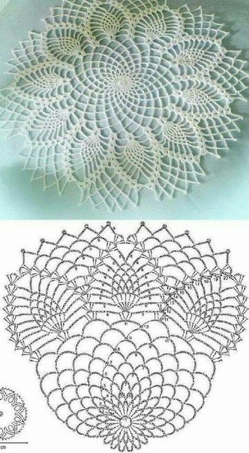 como hacer tapetes a crochet con patrones