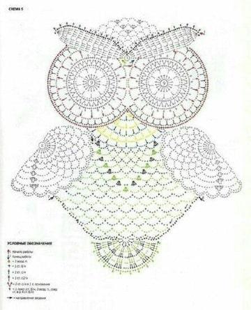 ideas de como hacer patrones de lechuzas a crochet
