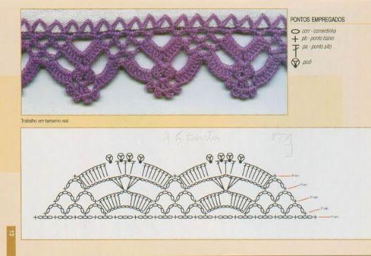 bordes a crochet para manteles esquema