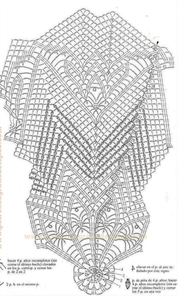 tapete rectangular tejido a crochet hojas