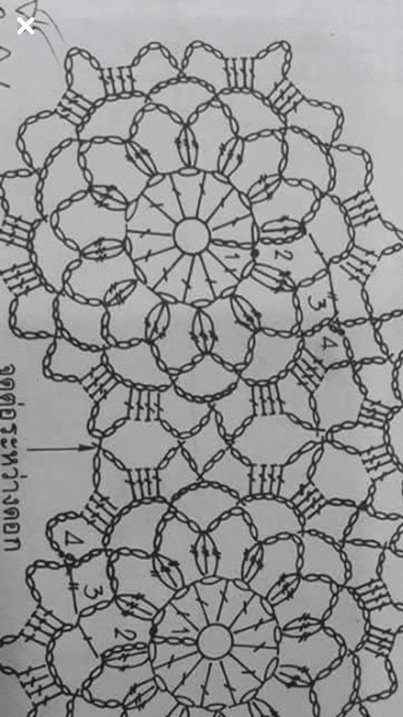 patrones de tapetes tejidos a crochet
