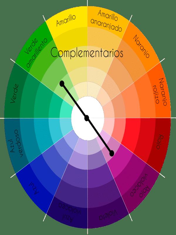 colores complementarios en lanas para tejer