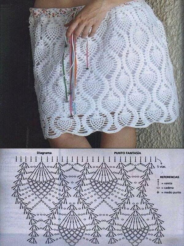 patrones de faldas tejidas a crochet