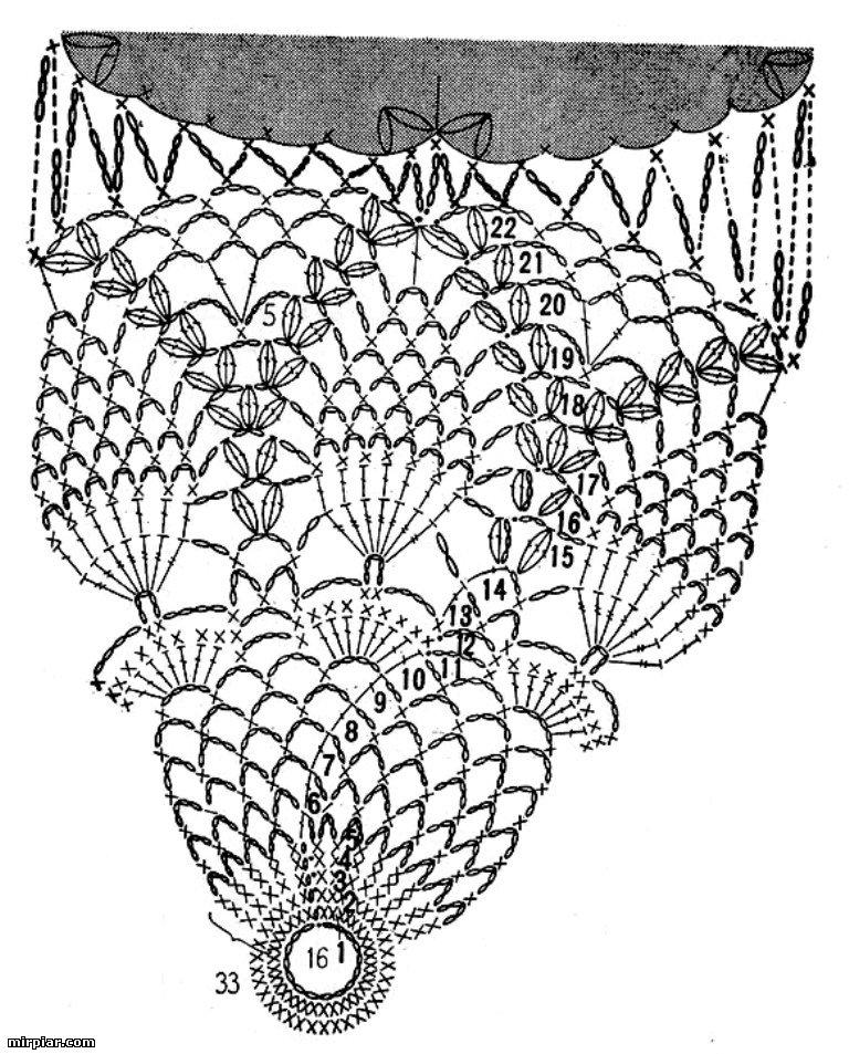 mantel tejido a crochet círcular