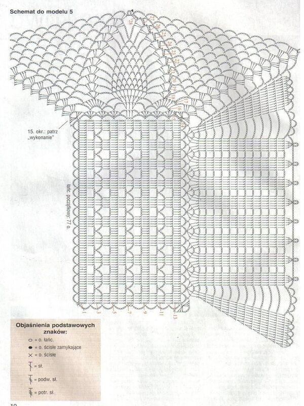 Manteles a crochet rectangulares patrones